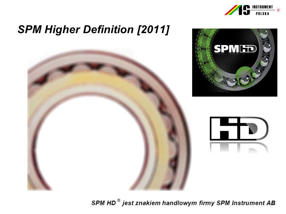 SPM Higher Definition [2011]